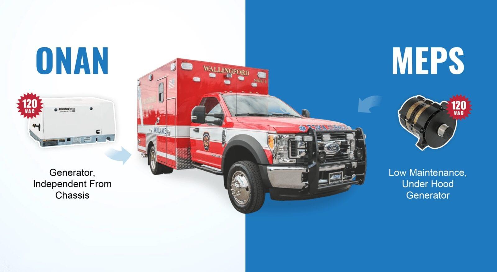 Custom Ambulance No Generator