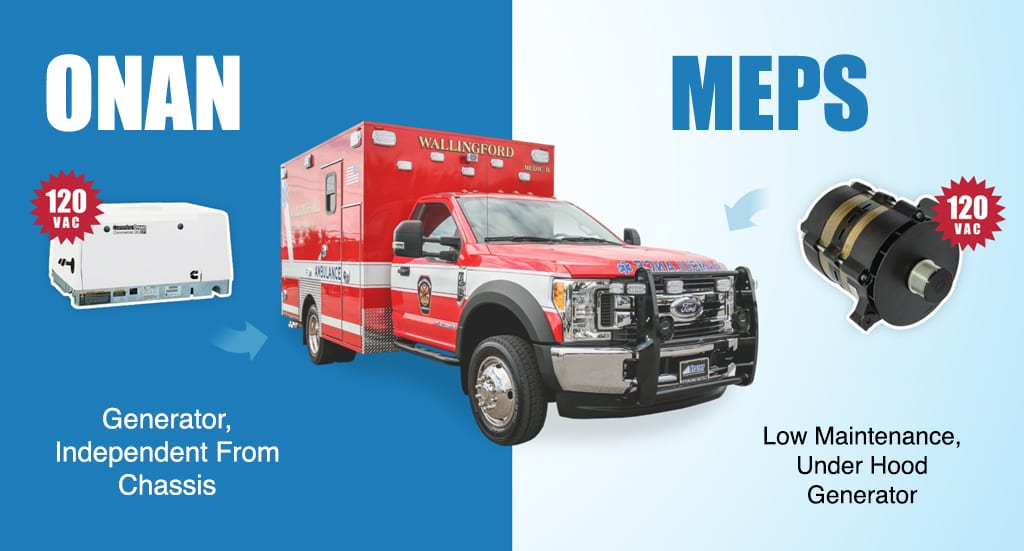 Generator Options for a Frazer EMS Vehicle: Onan vs  MEPS